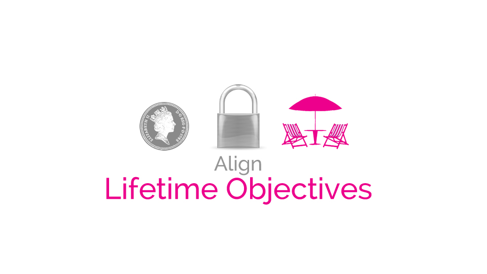lifetime objectives